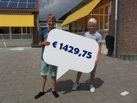 Stroopwafelactie Nieuwerkerk