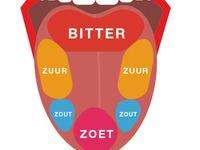 Checklist voor je tong